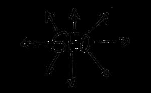 search-engine-optimization-1359427_640